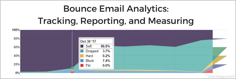 Track Bounce Emails