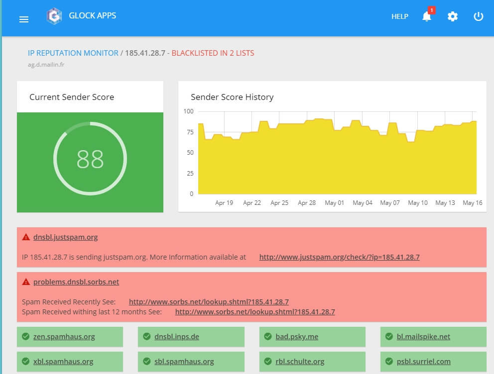 GlockApps IP Blacklist Monitor