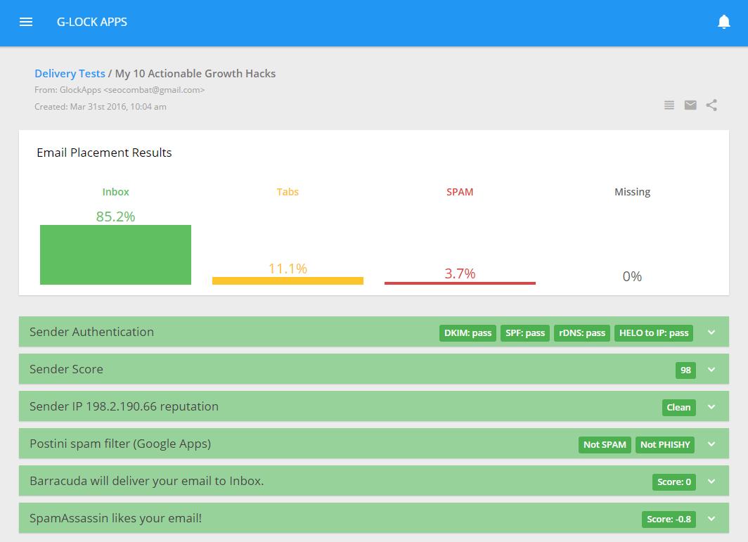 GlockApps Email Monitoring Tools